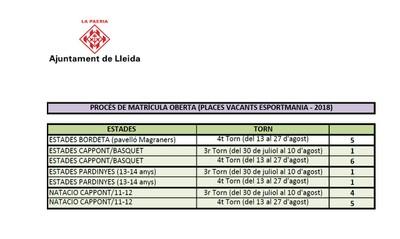 Places vacants Esportmania 2018